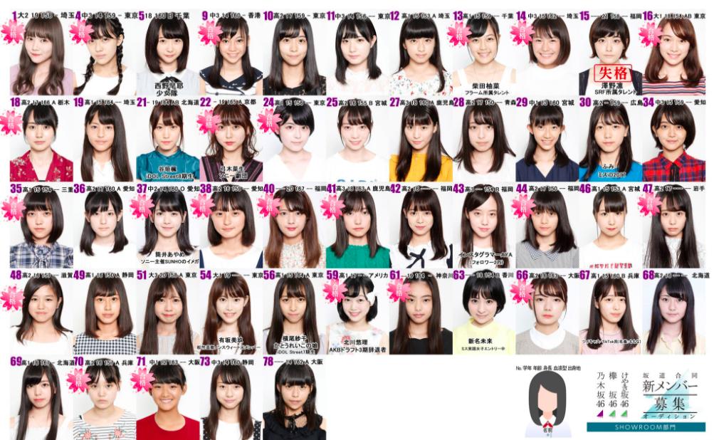 乃木坂 五 期生 オーディション 乃木坂46 - Wikipedia
